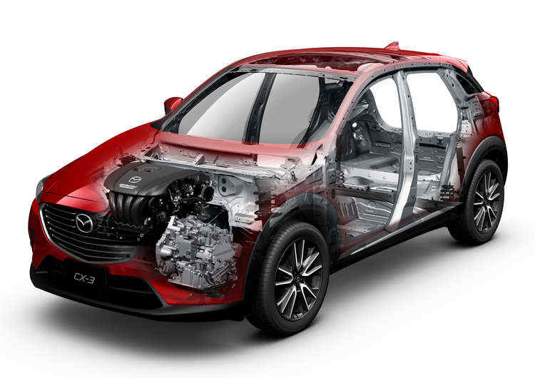 Photo of Mazda CX-3 motori e cambi
