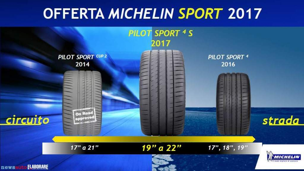 pneumatici sportivi il test del michelin pilot sport 4s. Black Bedroom Furniture Sets. Home Design Ideas