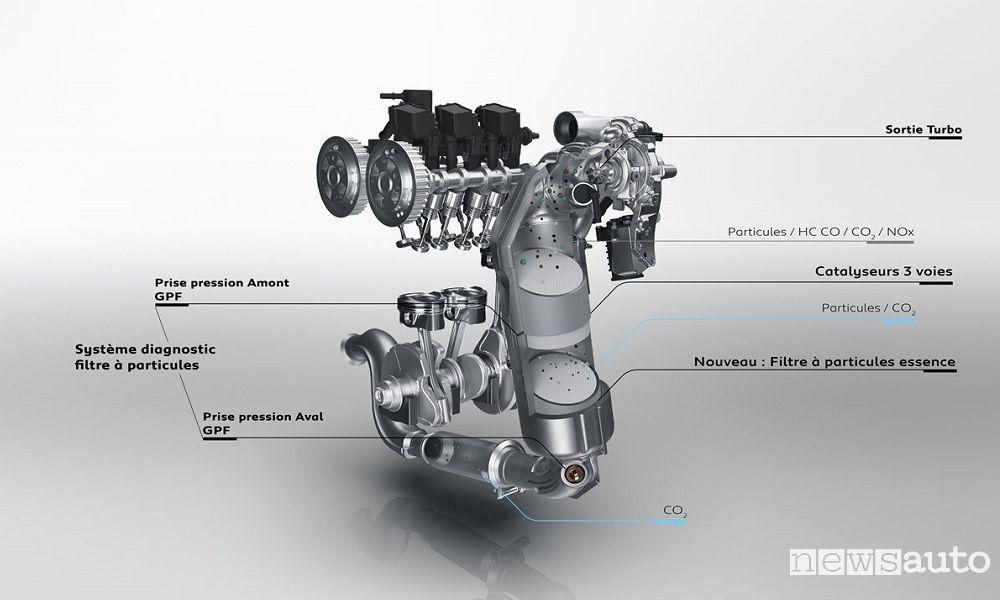 peugeot-308-sistema-riduzione-emissioni-inquinanti-puretech-130