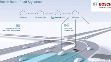 Photo of Bosch e Tomtom Mappe Radar per La Guida Autonoma