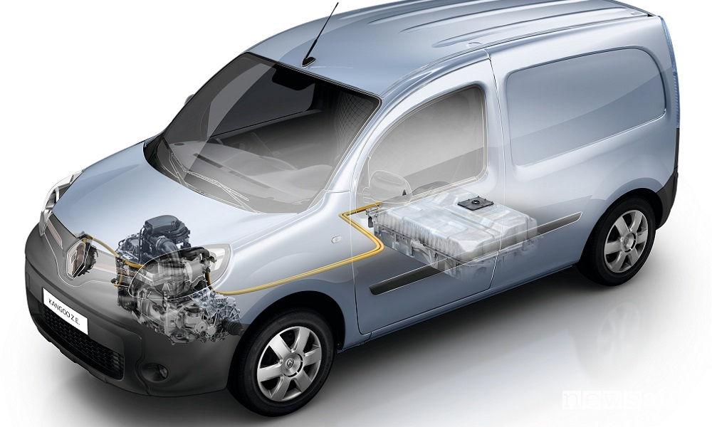 Photo of Nuovo Renault Kangoo Z.e.