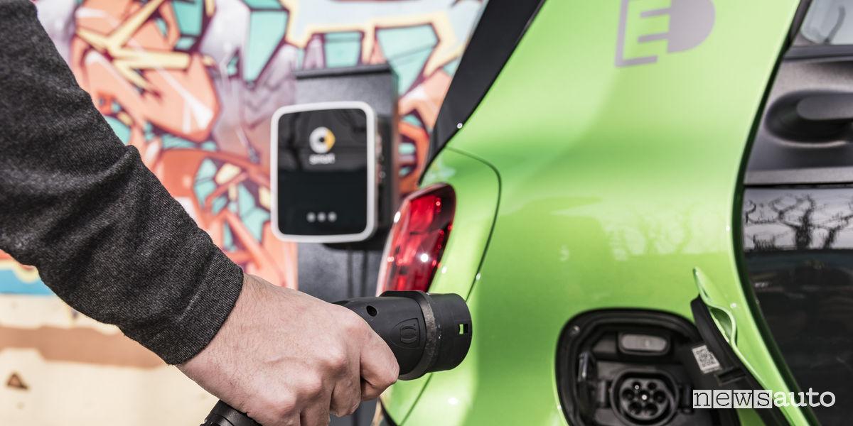 smart Ecobonus electric drive