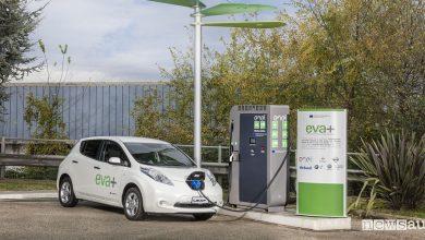 Photo of Colonnine per auto elettriche in Italia