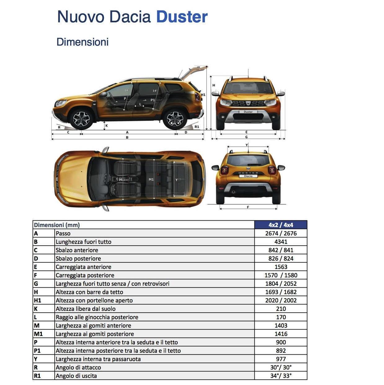 Dacia Duster 2018 dimensioni