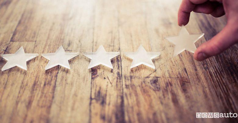 Gruope PSA prima nella classifica imprese responsabili