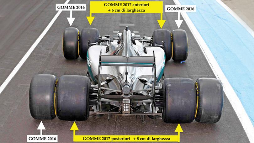 Misure ruote F1 2017 vs 2016