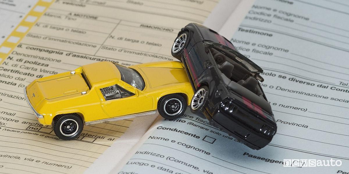 Assicurazione auto obbligatoria anche se il veicolo - Assicurazione sulla casa e obbligatoria ...