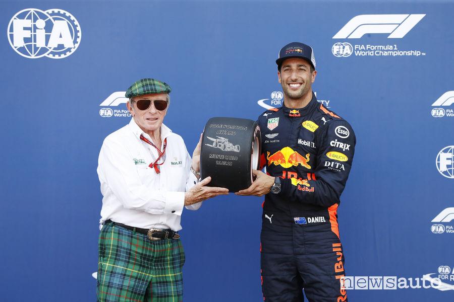 Daniel Ricciardo F1 2018