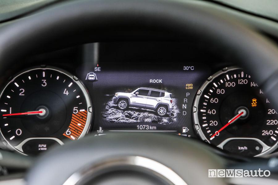 Cruscotto digitale Jeep Renegade