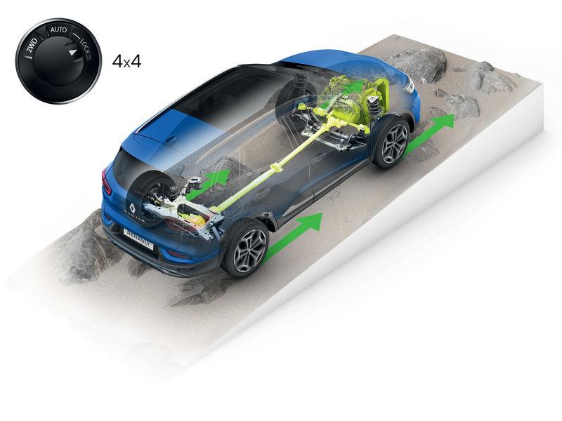 Nuovo Renault_Kadjar 2019, trazione 4x4 modalità Lock