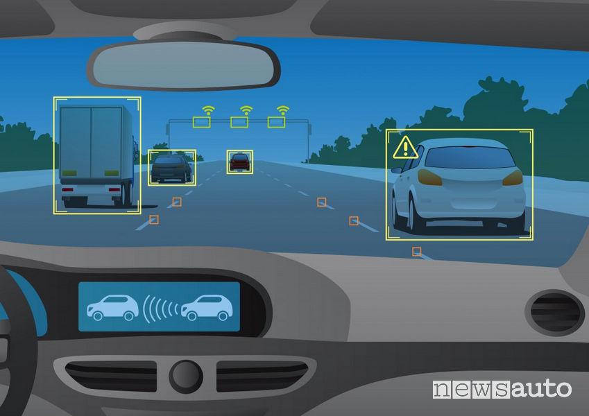 Adas riconoscimento vetture e segnali