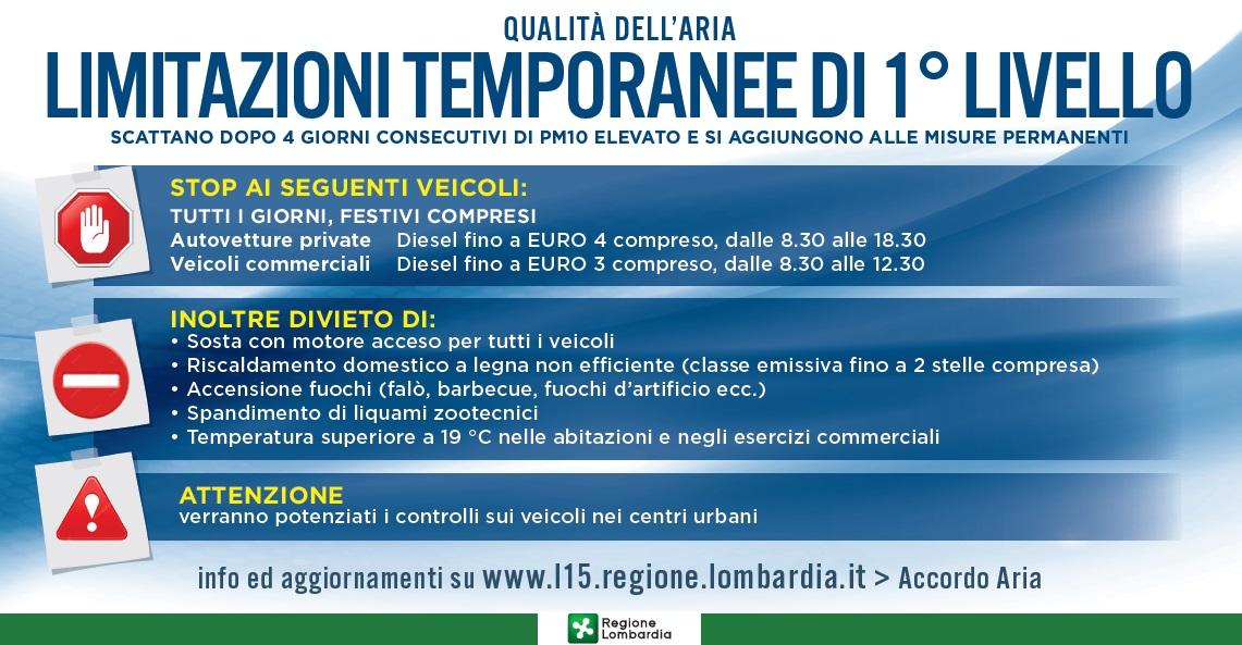 Infografica limitazione del traffico in Lombardia 1° livello