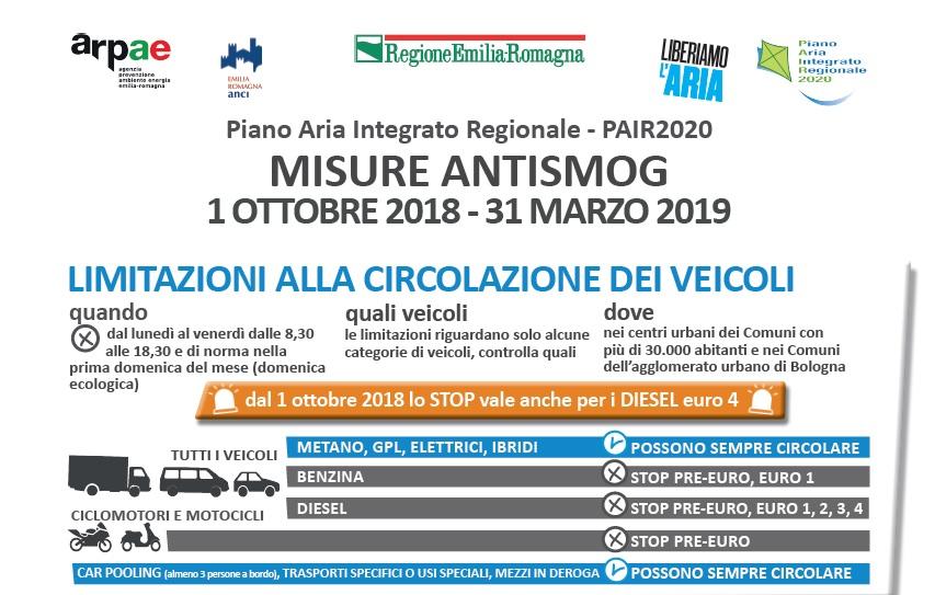 Infografica misure antismog Emilia Romagna