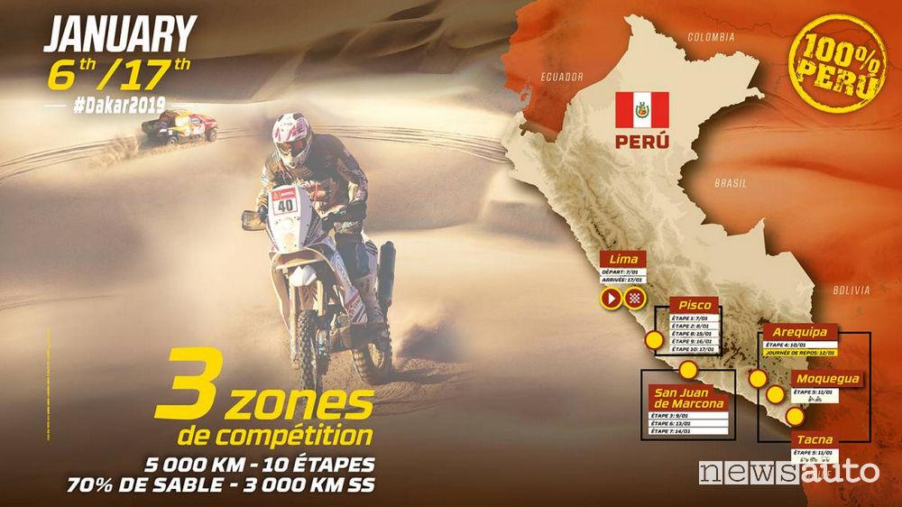 Dakar 2019 percorso