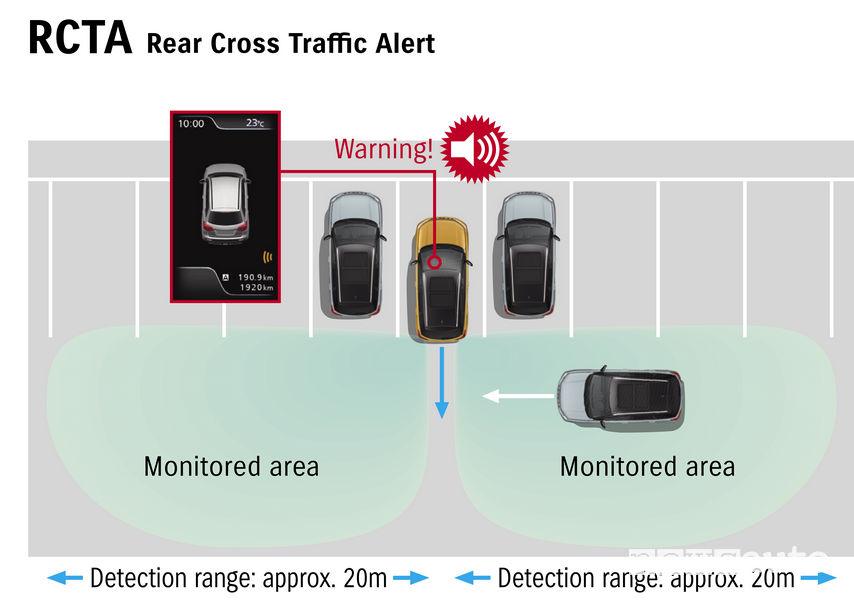 """Sistemi ADAS Suzuki """"Vaipure"""", monitoraggio angolo cieco in retromarcia"""