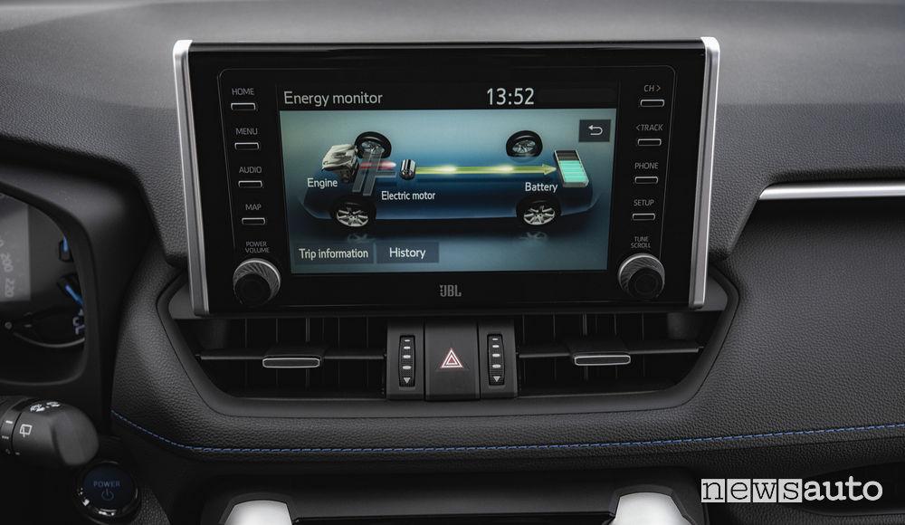Nuova Toyota Rav4 2019, sistema ibrido schermo touch screen