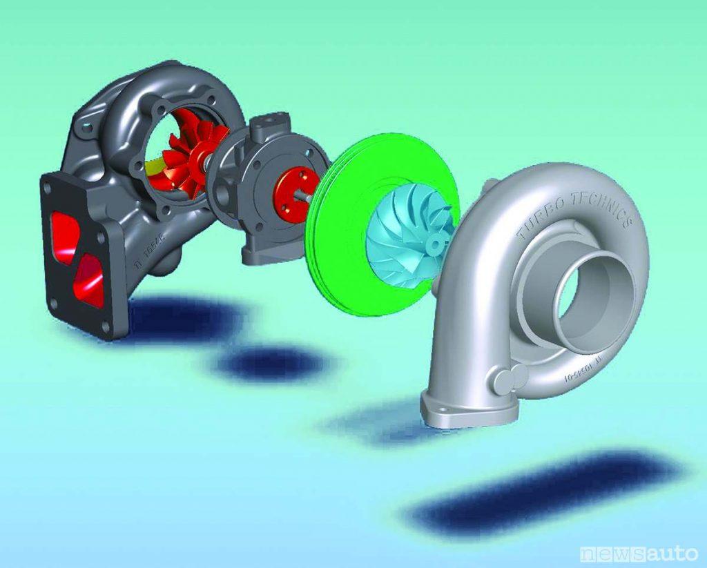 turbo tradizionale1