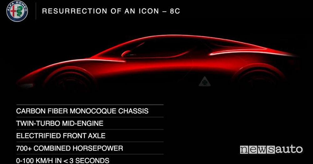 Alfa Romeo debutto della 8C nel 2022