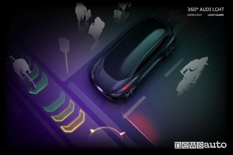 Audi AI:ME illuminazione 360°