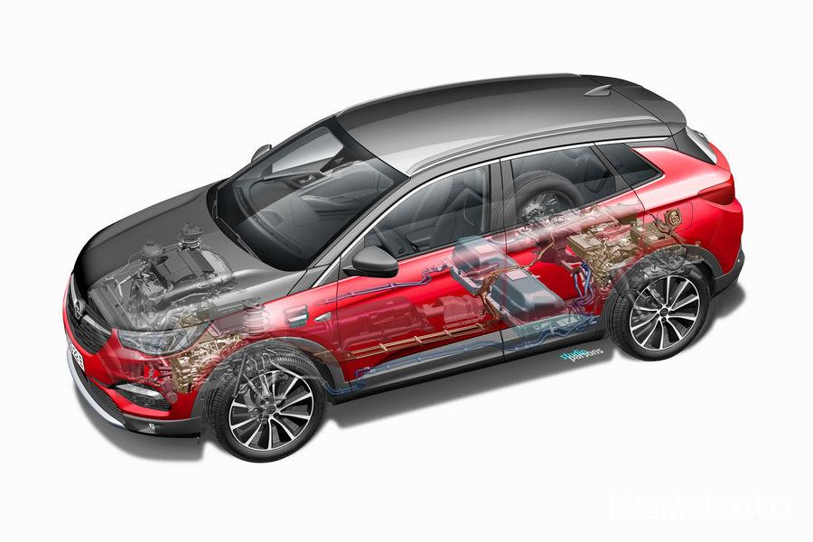 Opel Grandland X Hybrid4 sistema ibrido plug-in