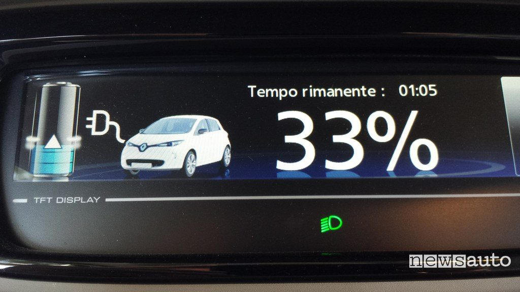 Renault Zoe in ricarica