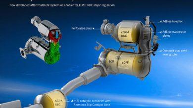 Photo of Aggiornamento motore diesel da Euro 5 a Euro 6 con il kit retrofit (Germania)