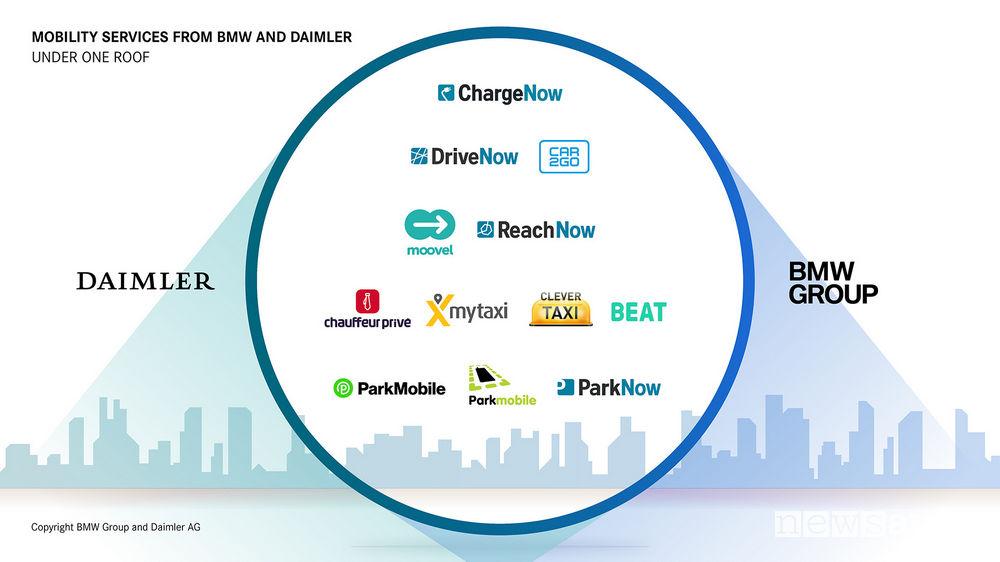 Brand nati dalla fusione dei servizi di mobilità di BMW Group e Daimler AG