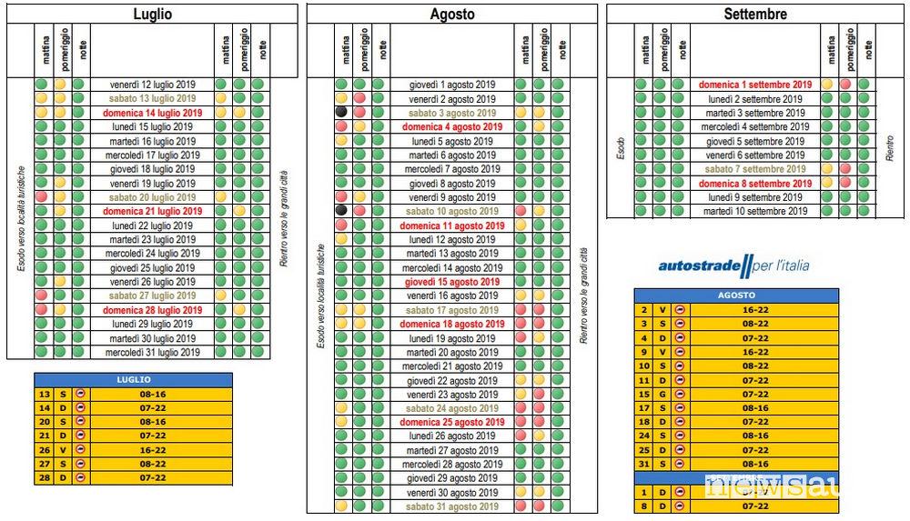 Calendario Circolazione Autocarri 2019.Previsioni Traffico Estate 2019 In Autostrada Date Da
