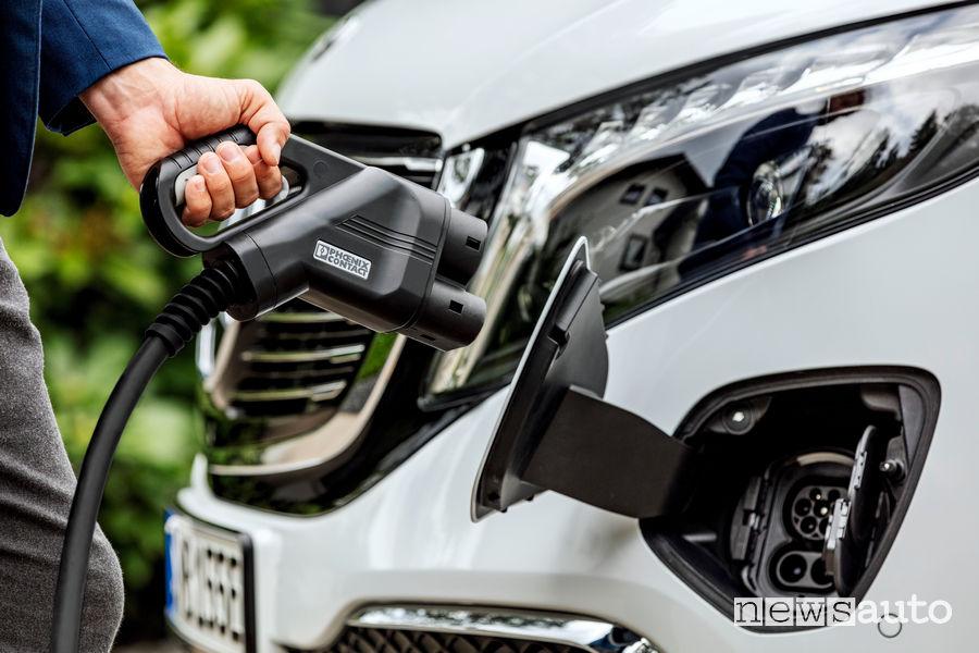 ricarica rapida auto elettriche