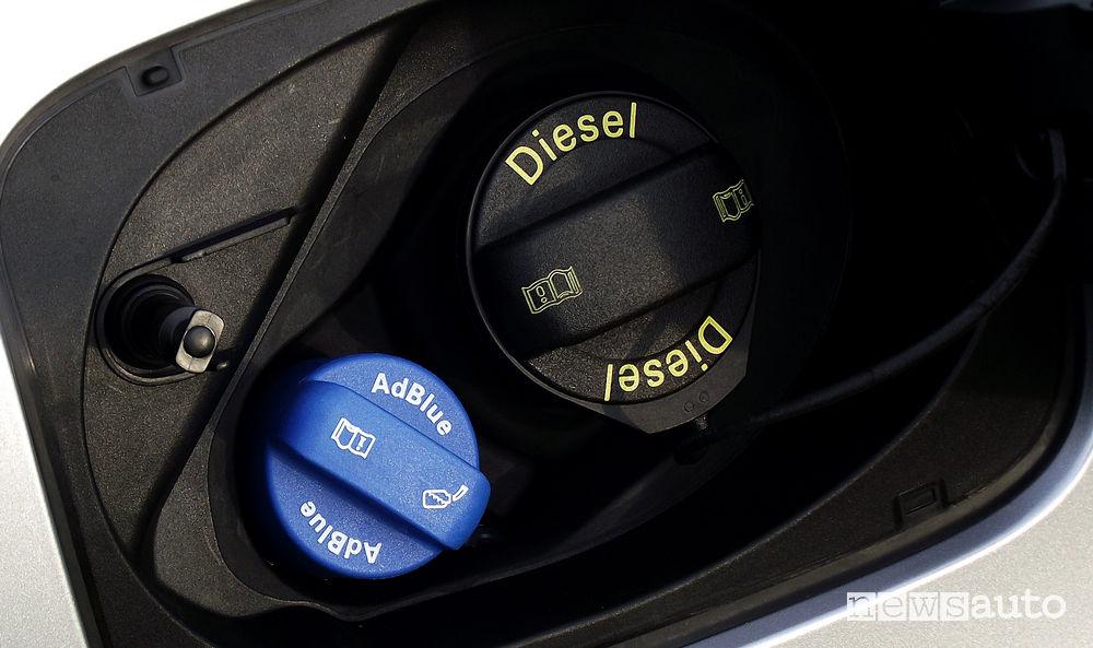 Tappo rabocco AdBlue motori diesel Volkswagen