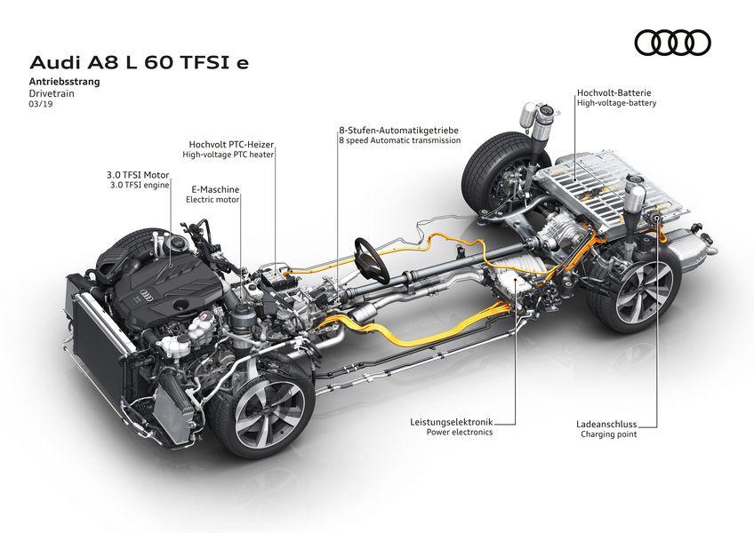 Schema sistema ibrido plug-in Audi A8 L 60 TFSI e