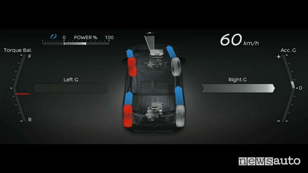 Funzionamento trazione integrale prototipo Nissan Leaf