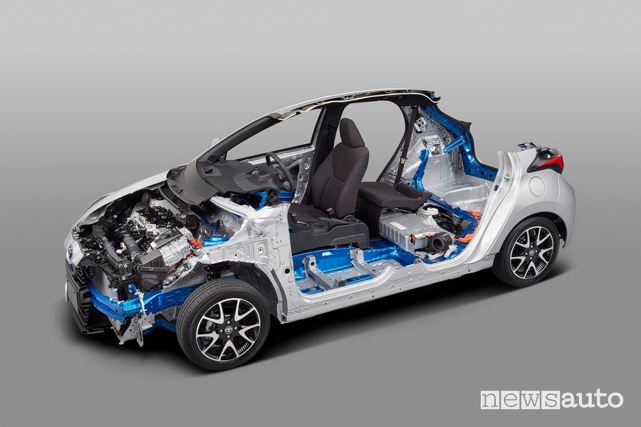 Piattaforma TNGA-B Toyota Yaris 2020