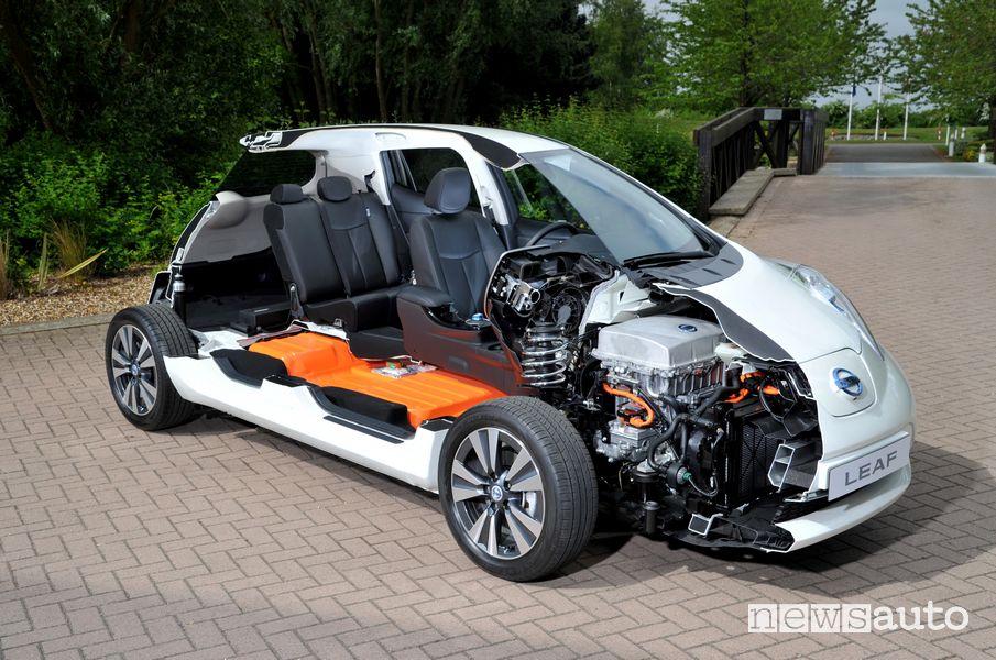 Batteria e motore Nissan Leaf prima serie