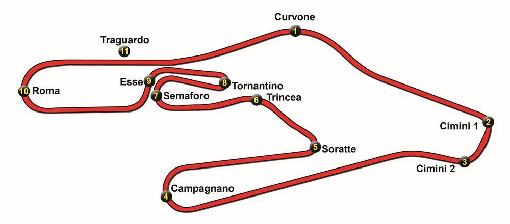 curve di Vallelunga