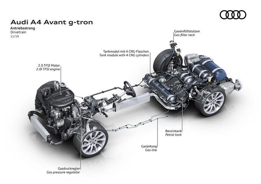 Serbatoi di metano Audi A4 Avant g-tron