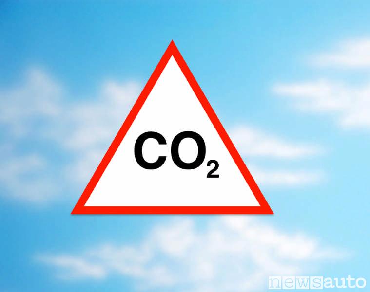 Le multe CO2 inflitte dalla UE ai costruttori d'auto sono da abolire, con immediato slittamento a data indefinita nella quale potrà anche essere ricontrattata la soglia  delle emissioni inquinanti delle auto