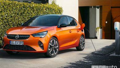Photo of Auto elettrica, benzina o diesel? Quale motore conviene scegliere?