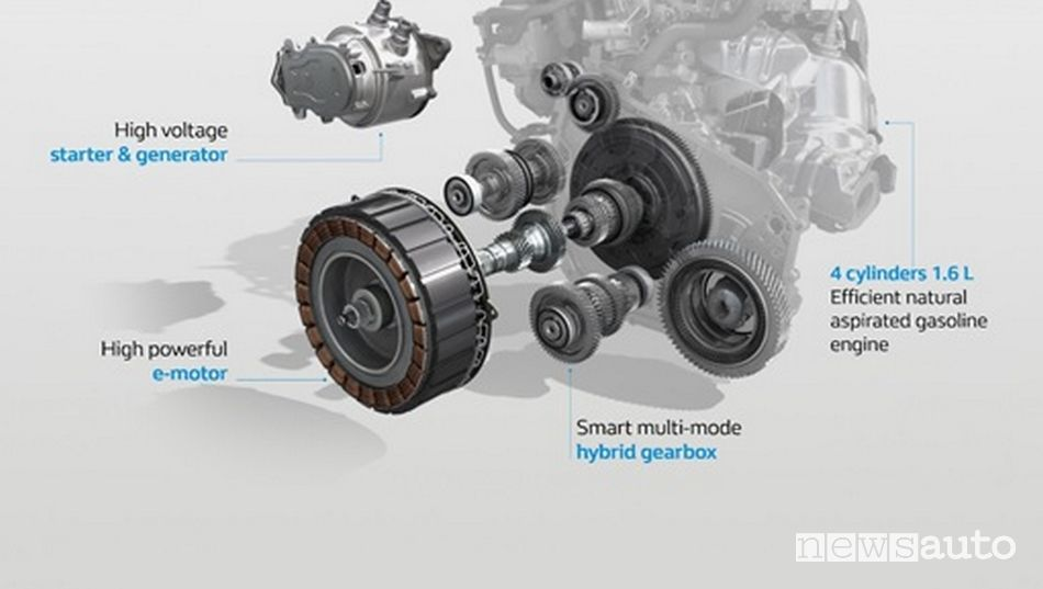 Sistema ibrido Renault E-Tech