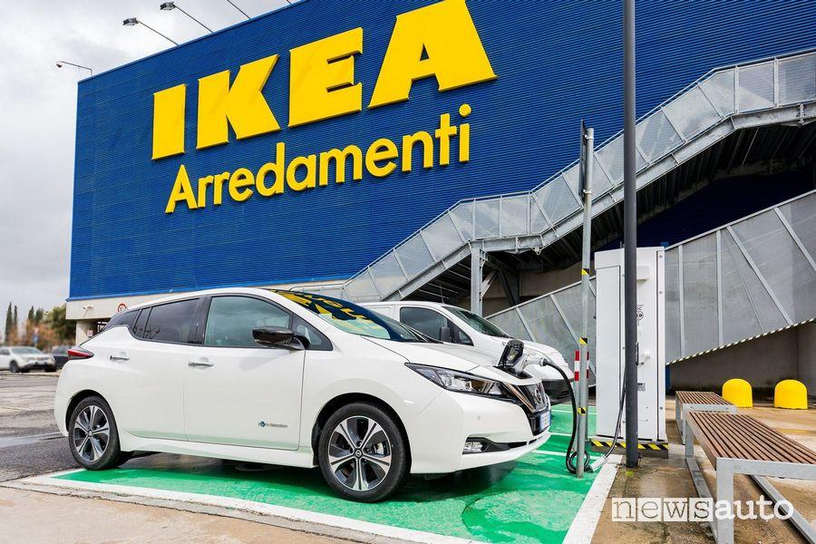 Ricarica Nissan Leaf nel parcheggio di Ikea a Roma all'Anagnina