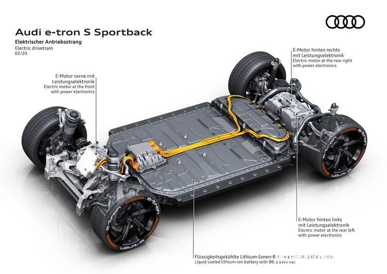 Pianale, motore e batteria Audi e-tron S Sportback