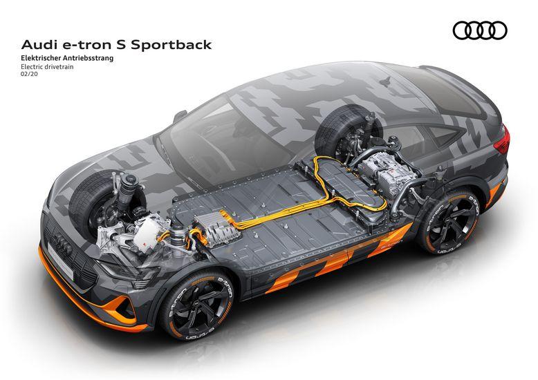 Schema sistema elettrico Audi e-tron S Sportback