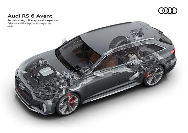 trazione integrale con tecnologia ultra Audi RS6 Avant
