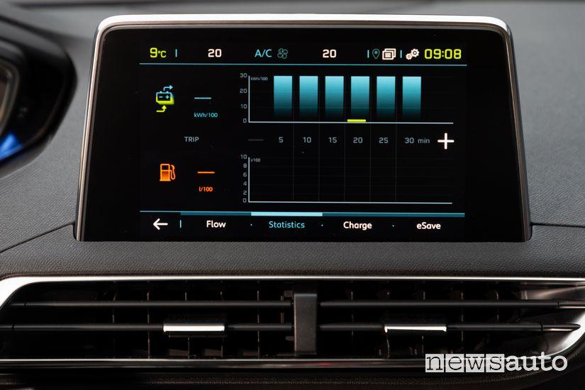 Livello carica batteria touch screen Peugeot 3008 Hybrid4 Plug-In
