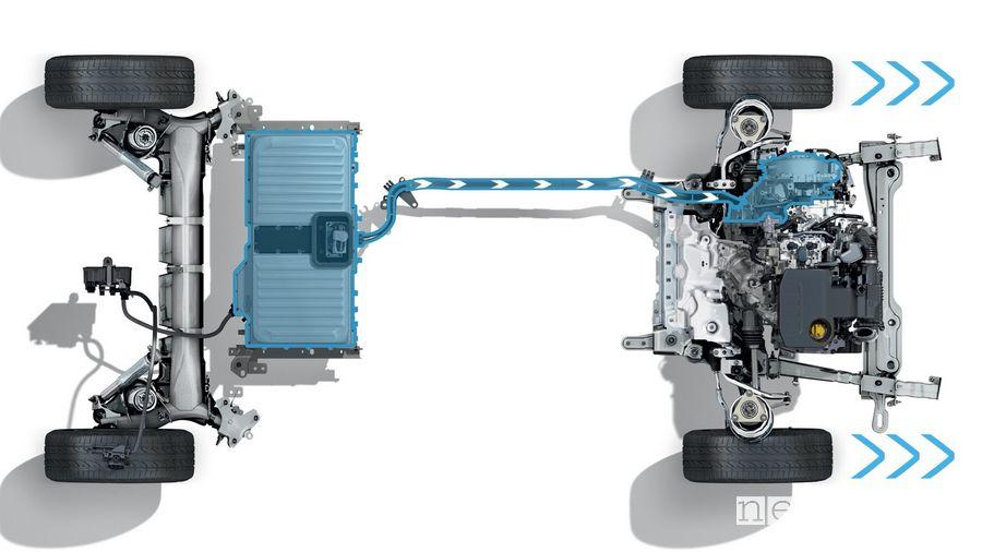 Sistema ibrido E-Tech Renault Megane E-Tech Plug-in