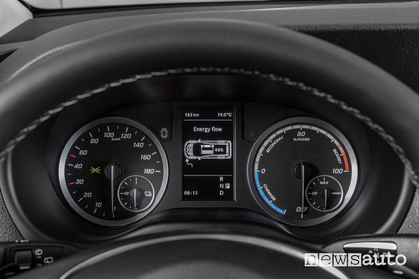 Quadro strumenti cruscotto Mercedes-Benz eVito Tourer