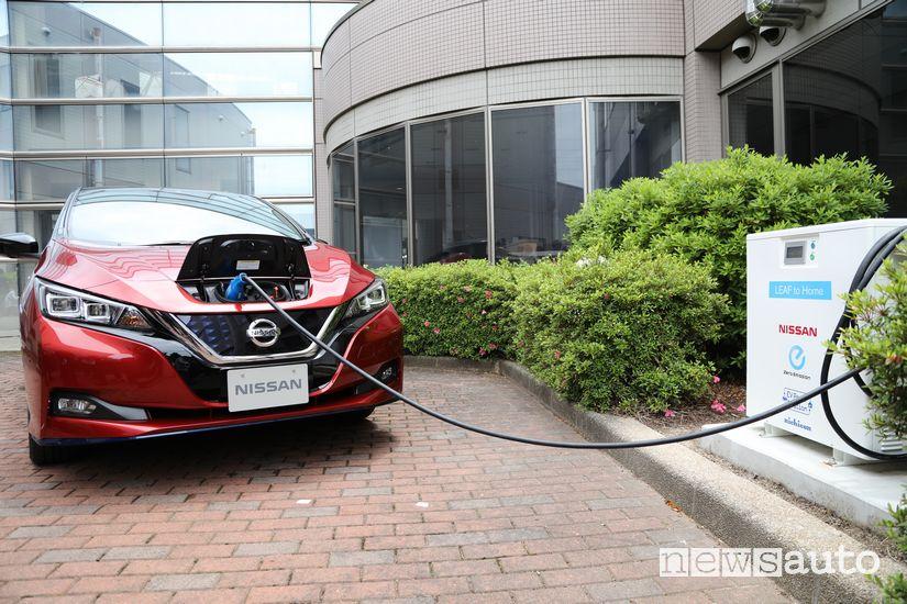 Auto elettriche per uscire dalla crisi del mercato auto Nissan Leaf 40 kWh
