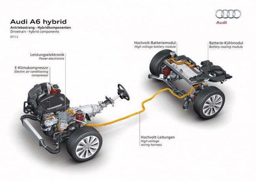Audi A6 TFSI e ibrida plug-in