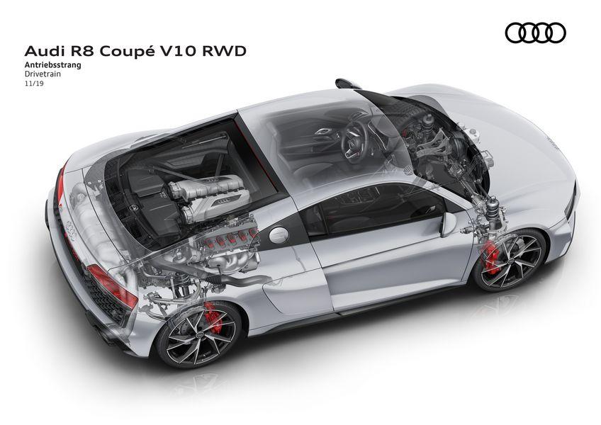 Schema meccanico Audi R8 V10 RWD Coupé