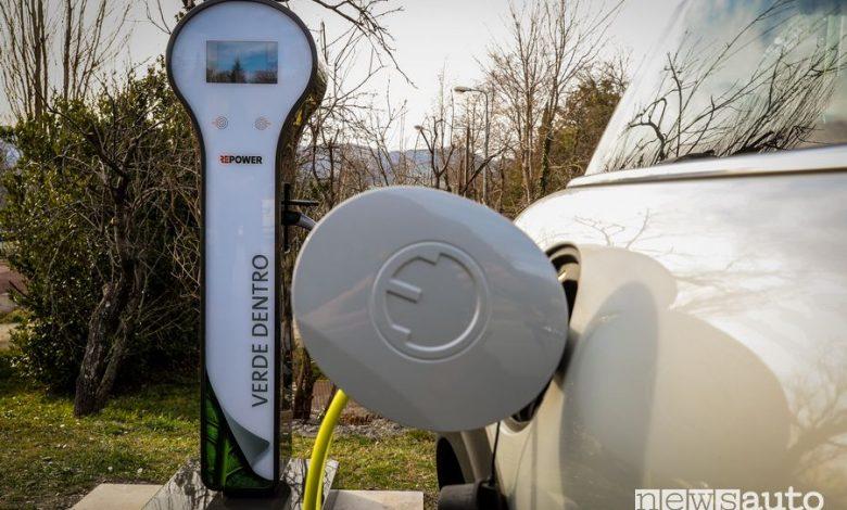 incentivi auto elettriche ecobonus 2020